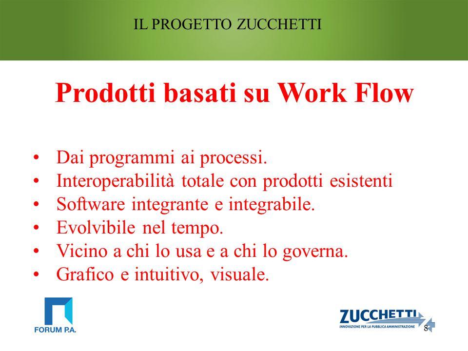 8 IL PROGETTO ZUCCHETTI Prodotti basati su Work Flow Dai programmi ai processi.