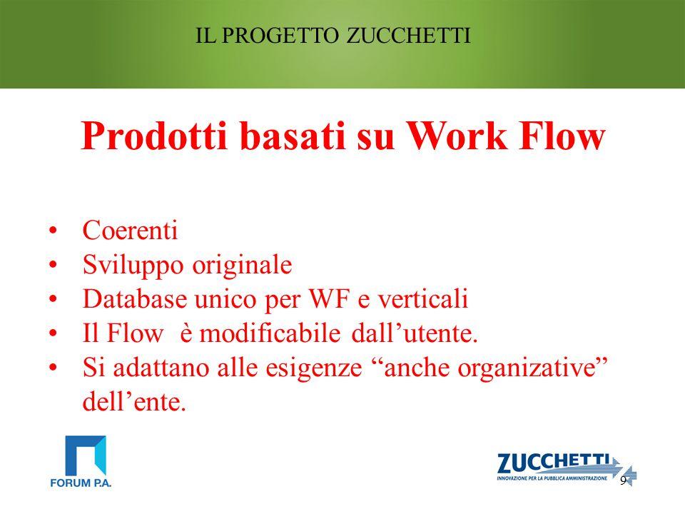 9 IL PROGETTO ZUCCHETTI Prodotti basati su Work Flow Coerenti Sviluppo originale Database unico per WF e verticali Il Flow è modificabile dall'utente.