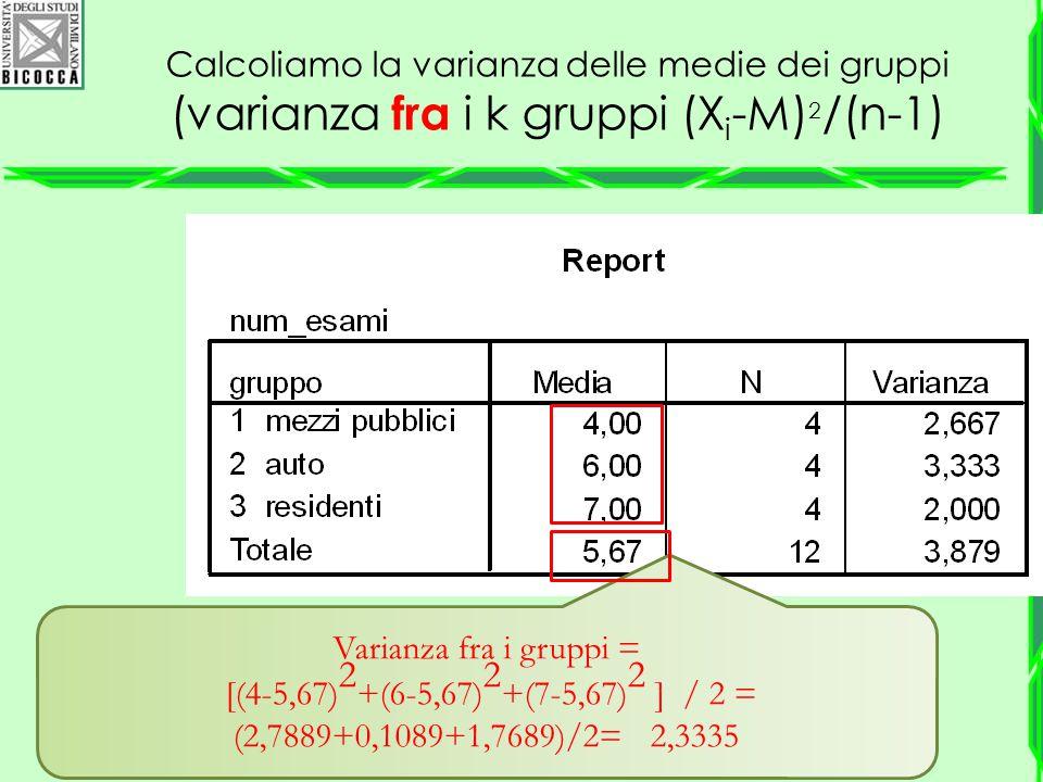 Calcoliamo la varianza delle medie dei gruppi (varianza fra i k gruppi (X i -M) 2 /(n-1) Varianza fra i gruppi = [(4-5,67) 2 +(6-5,67) 2 +(7-5,67) 2 ]