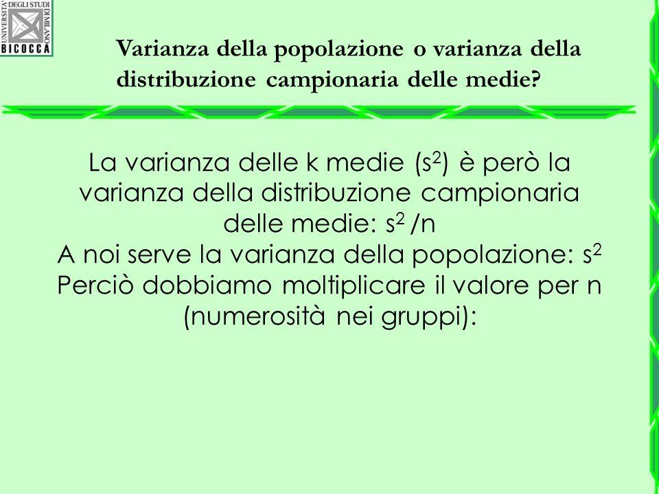 La varianza delle k medie (s 2 ) è però la varianza della distribuzione campionaria delle medie: s 2 /n A noi serve la varianza della popolazione: s 2