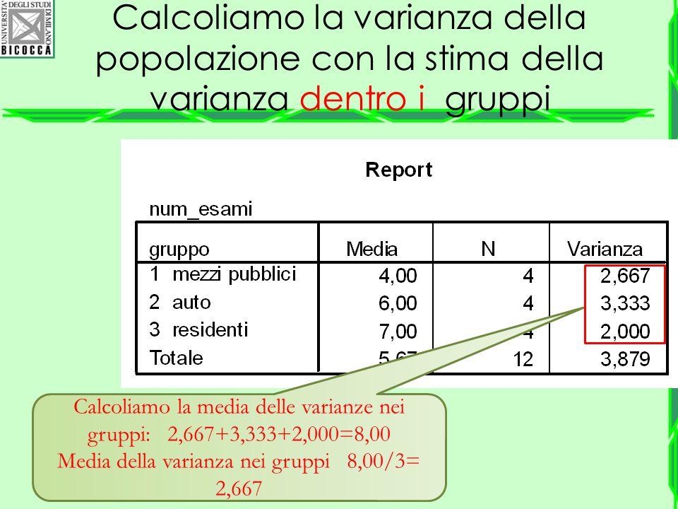 Calcoliamo la media delle varianze nei gruppi: 2,667+3,333+2,000=8,00 Media della varianza nei gruppi 8,00/3= 2,667 Calcoliamo la varianza della popol