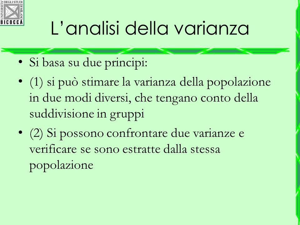 L'analisi della varianza Si basa su due principi: (1) si può stimare la varianza della popolazione in due modi diversi, che tengano conto della suddiv