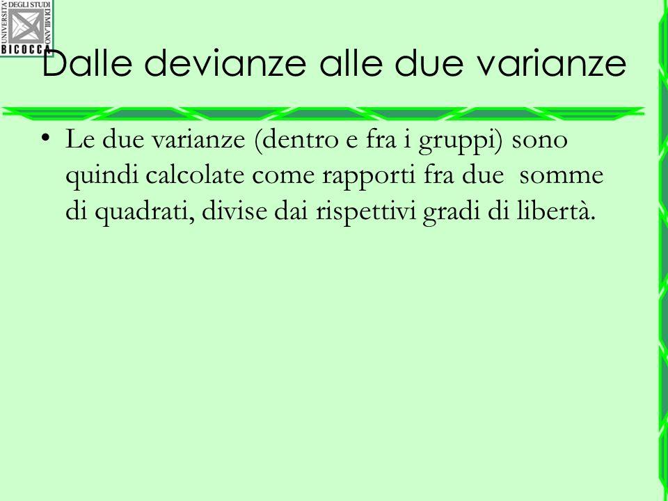 Dalle devianze alle due varianze Le due varianze (dentro e fra i gruppi) sono quindi calcolate come rapporti fra due somme di quadrati, divise dai ris