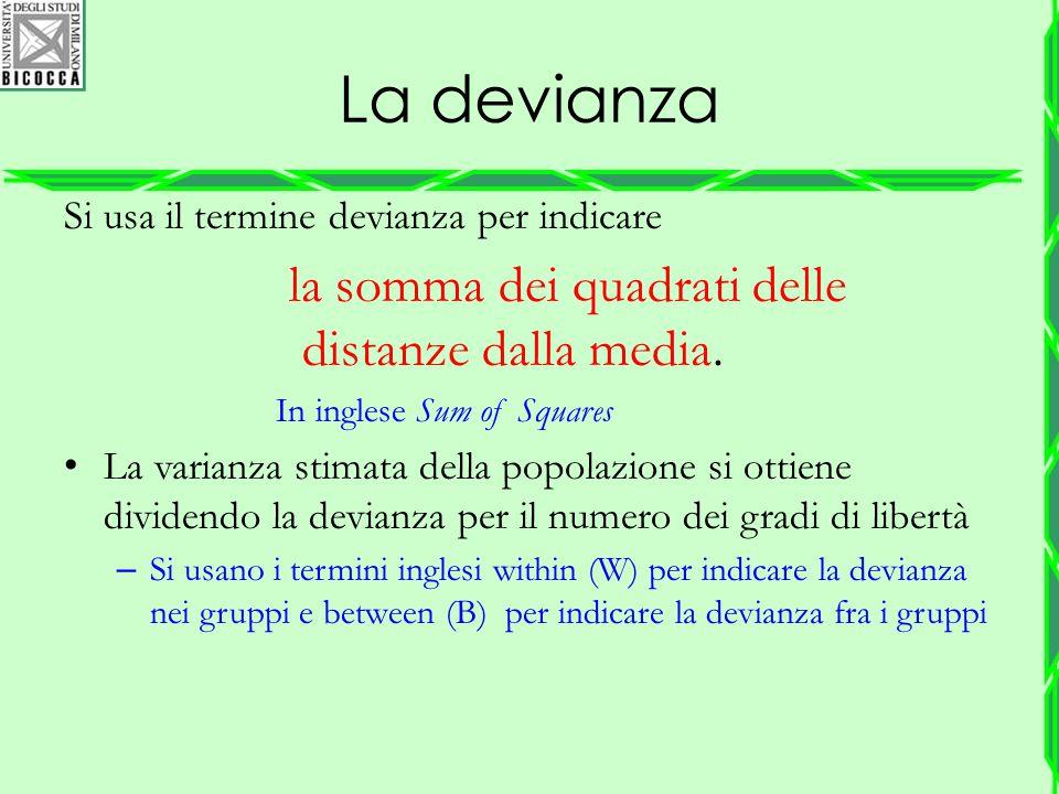 La devianza Si usa il termine devianza per indicare la somma dei quadrati delle distanze dalla media. In inglese Sum of Squares La varianza stimata de
