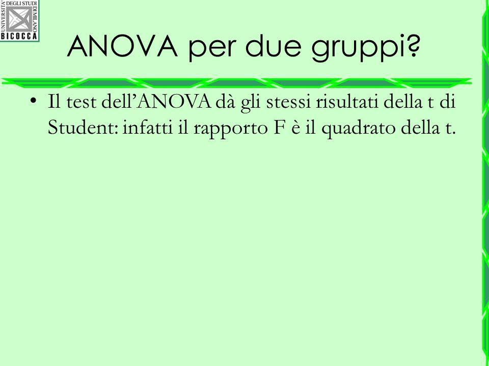 ANOVA per due gruppi? Il test dell'ANOVA dà gli stessi risultati della t di Student: infatti il rapporto F è il quadrato della t.