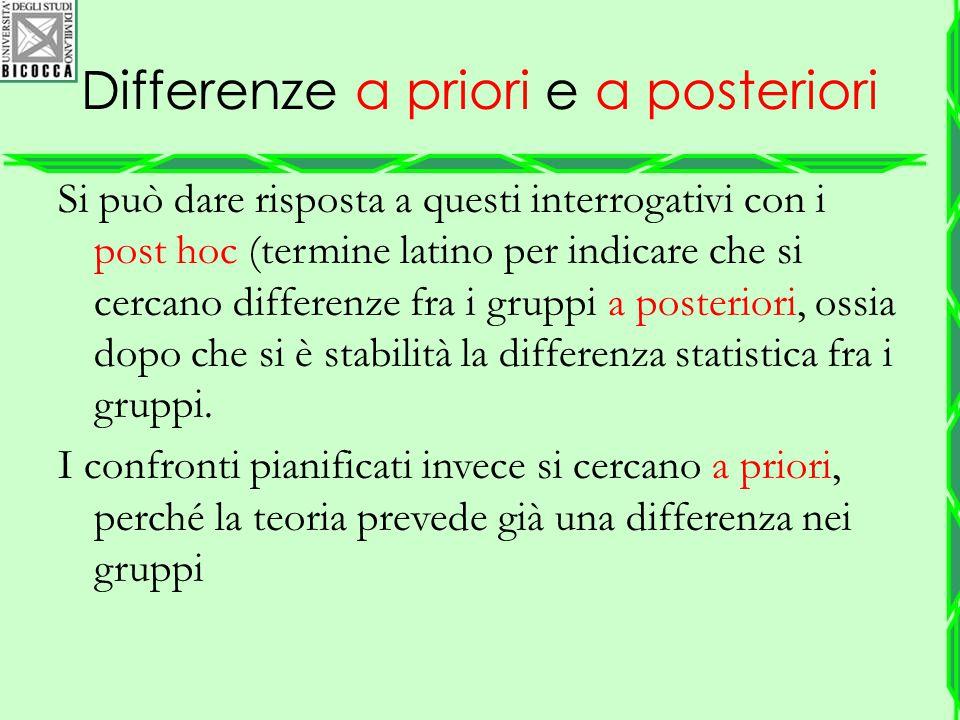 Differenze a priori e a posteriori Si può dare risposta a questi interrogativi con i post hoc (termine latino per indicare che si cercano differenze f