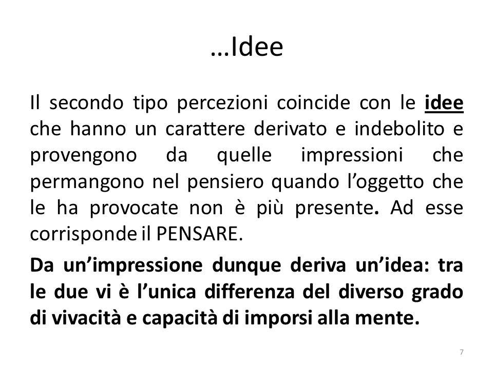 …Idee Il secondo tipo percezioni coincide con le idee che hanno un carattere derivato e indebolito e provengono da quelle impressioni che permangono nel pensiero quando l'oggetto che le ha provocate non è più presente.