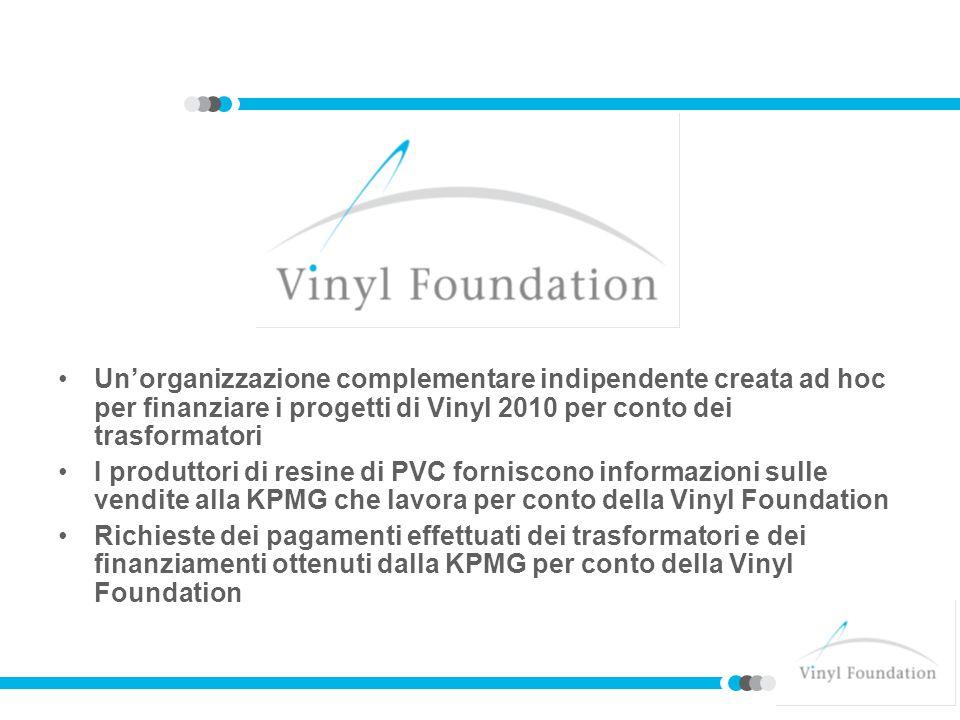 Un'organizzazione complementare indipendente creata ad hoc per finanziare i progetti di Vinyl 2010 per conto dei trasformatori I produttori di resine di PVC forniscono informazioni sulle vendite alla KPMG che lavora per conto della Vinyl Foundation Richieste dei pagamenti effettuati dei trasformatori e dei finanziamenti ottenuti dalla KPMG per conto della Vinyl Foundation