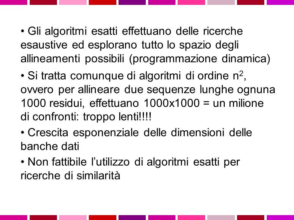 Gli algoritmi esatti effettuano delle ricerche esaustive ed esplorano tutto lo spazio degli allineamenti possibili (programmazione dinamica) Si tratta