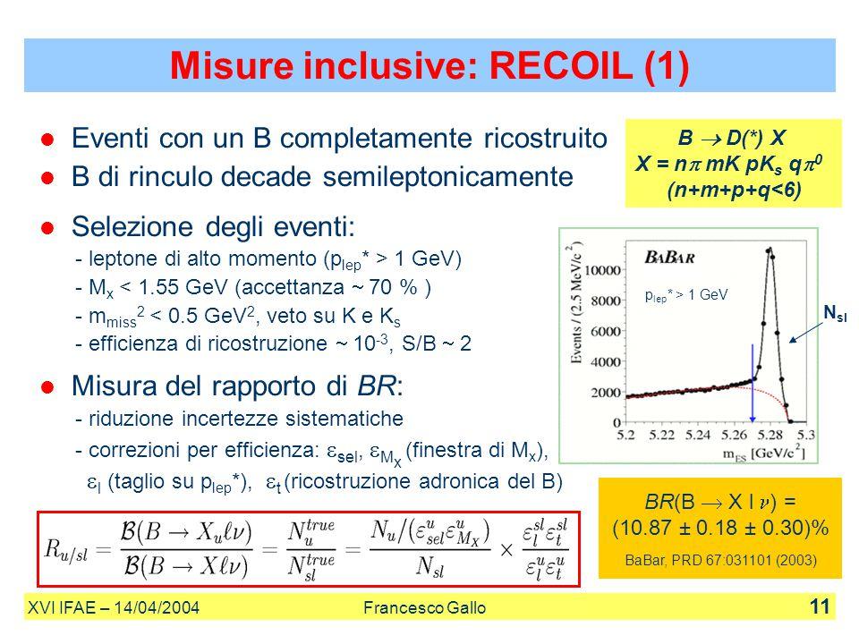 Misure inclusive: RECOIL (1) XVI IFAE – 14/04/2004 Francesco Gallo 11 Eventi con un B completamente ricostruito B di rinculo decade semileptonicamente