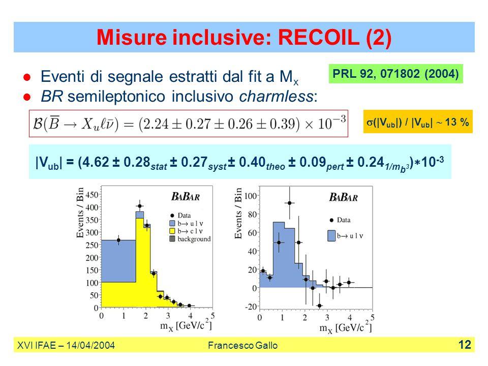 Eventi di segnale estratti dal fit a M x BR semileptonico inclusivo charmless: Misure inclusive: RECOIL (2) XVI IFAE – 14/04/2004 Francesco Gallo 12 P