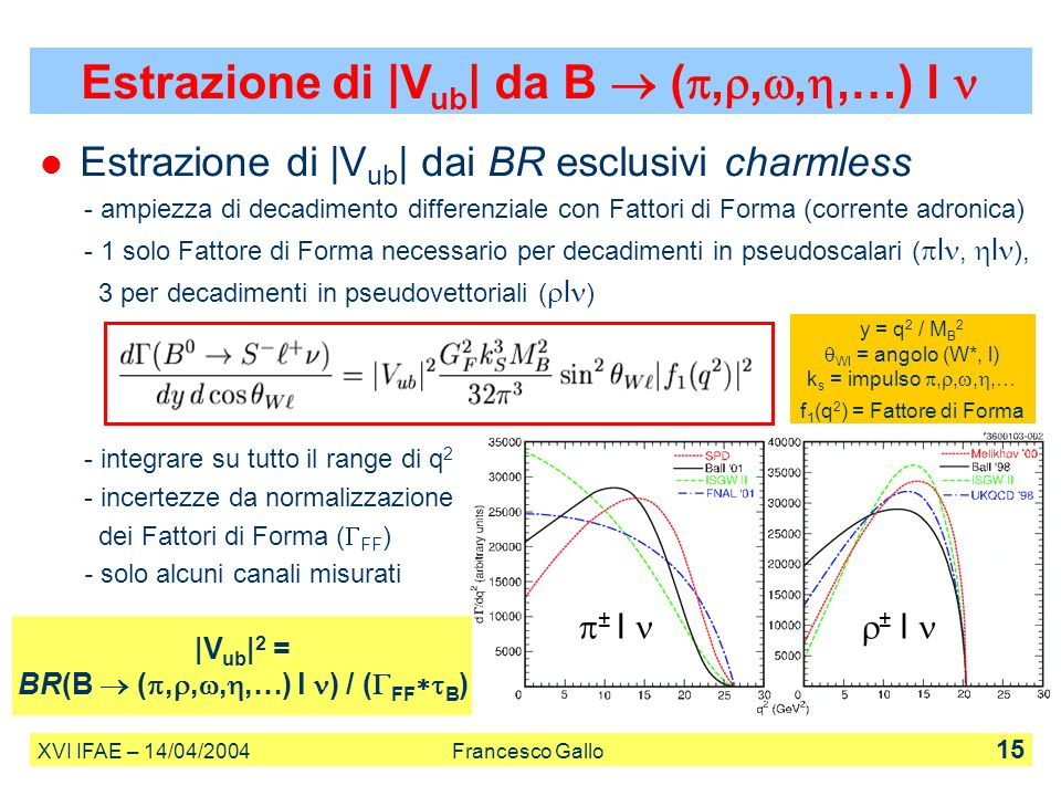 Estrazione di |V ub | dai BR esclusivi charmless - ampiezza di decadimento differenziale con Fattori di Forma (corrente adronica) - 1 solo Fattore di