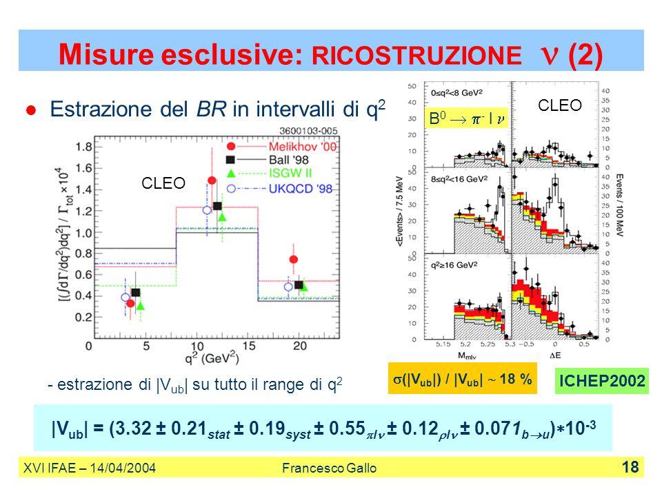 Estrazione del BR in intervalli di q 2 - riduce la dipendenza del fit dai modelli - estrazione di |V ub | su tutto il range di q 2 XVI IFAE – 14/04/20