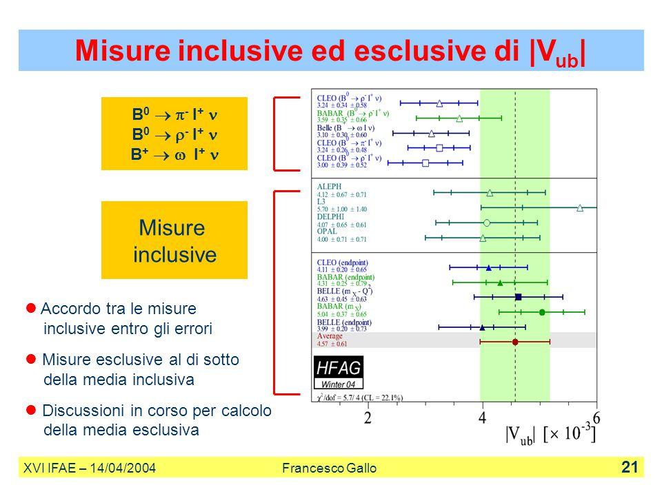 Misure inclusive ed esclusive di |V ub | XVI IFAE – 14/04/2004 Francesco Gallo 21 B 0   - l + B 0   - l + B +   - l + Misure inclusive Accordo t