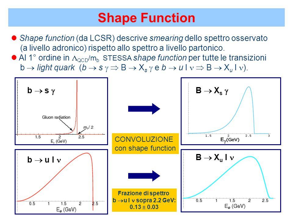 Shape function (da LCSR) descrive smearing dello spettro osservato (a livello adronico) rispetto allo spettro a livello partonico. Al 1° ordine in  Q