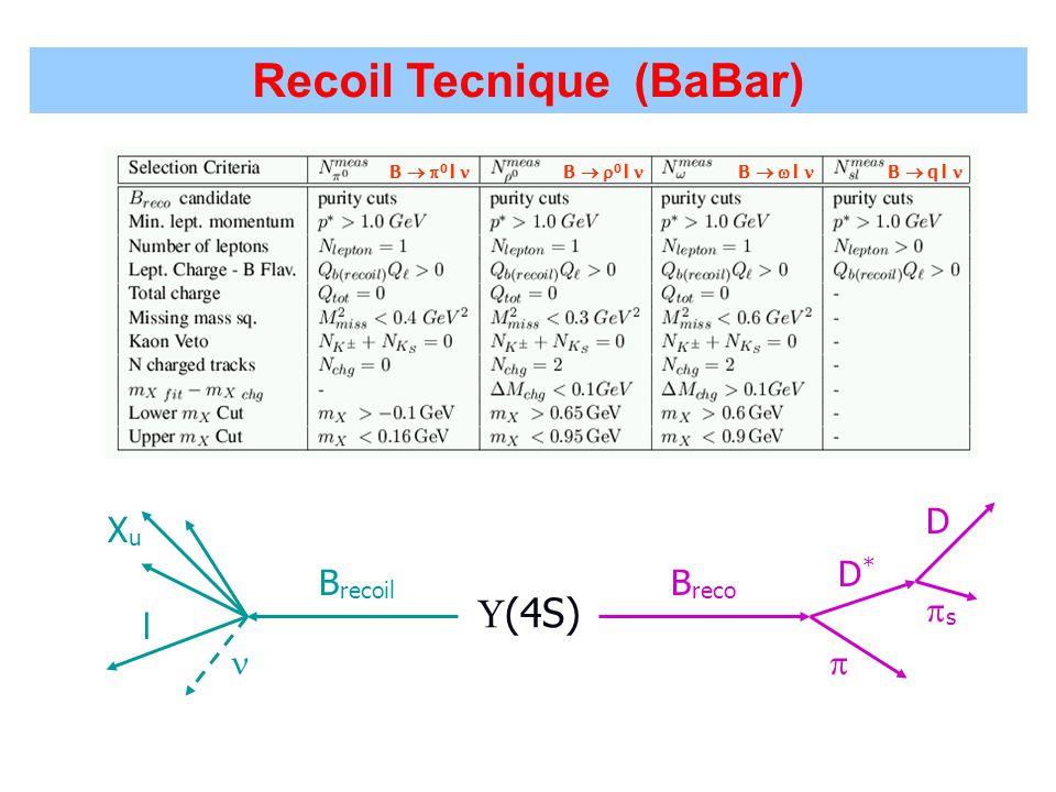 Recoil Tecnique (BaBar)  (4S) B recoil B reco D*D*  ss D XuXu l B   0 l B   0 l B   l B  q l