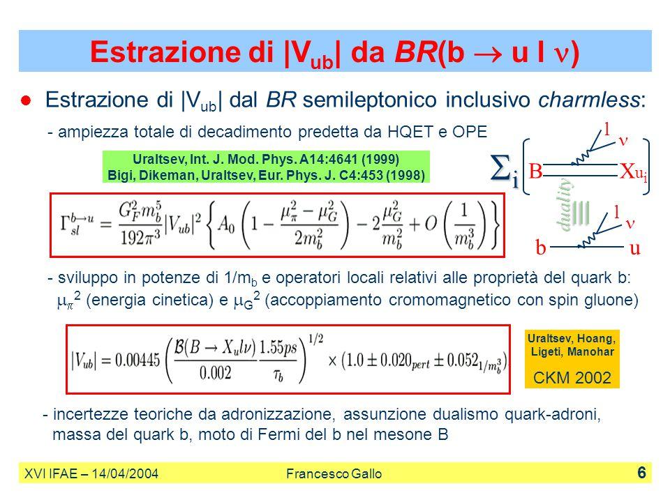 Estrazione di |V ub | dal BR semileptonico inclusivo charmless: - ampiezza totale di decadimento predetta da HQET e OPE - sviluppo in potenze di 1/m b