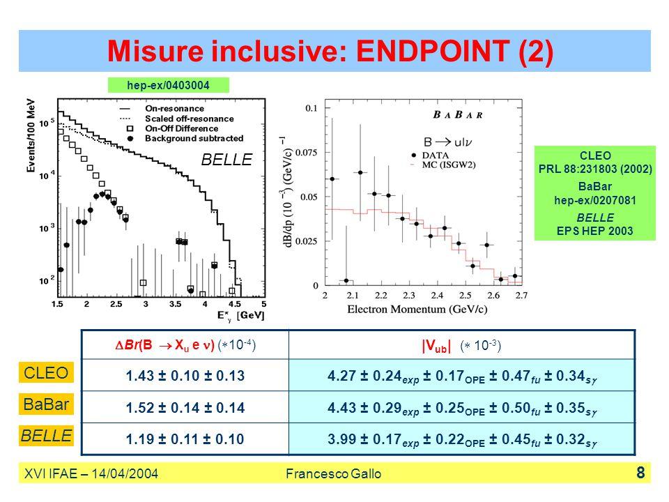 Misure inclusive: ENDPOINT (2)  Br(B  X u e ) (  10 -4 ) |V ub | (  10 -3 ) 1.43 ± 0.10 ± 0.134.27 ± 0.24 exp ± 0.17 OPE ± 0.47 fu ± 0.34 s  1.5