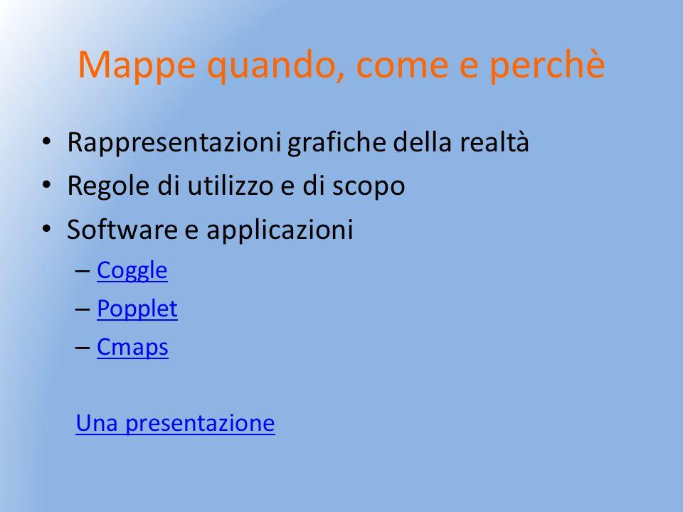 Mappe quando, come e perchè Rappresentazioni grafiche della realtà Regole di utilizzo e di scopo Software e applicazioni – Coggle Coggle – Popplet Popplet – Cmaps Cmaps Una presentazione