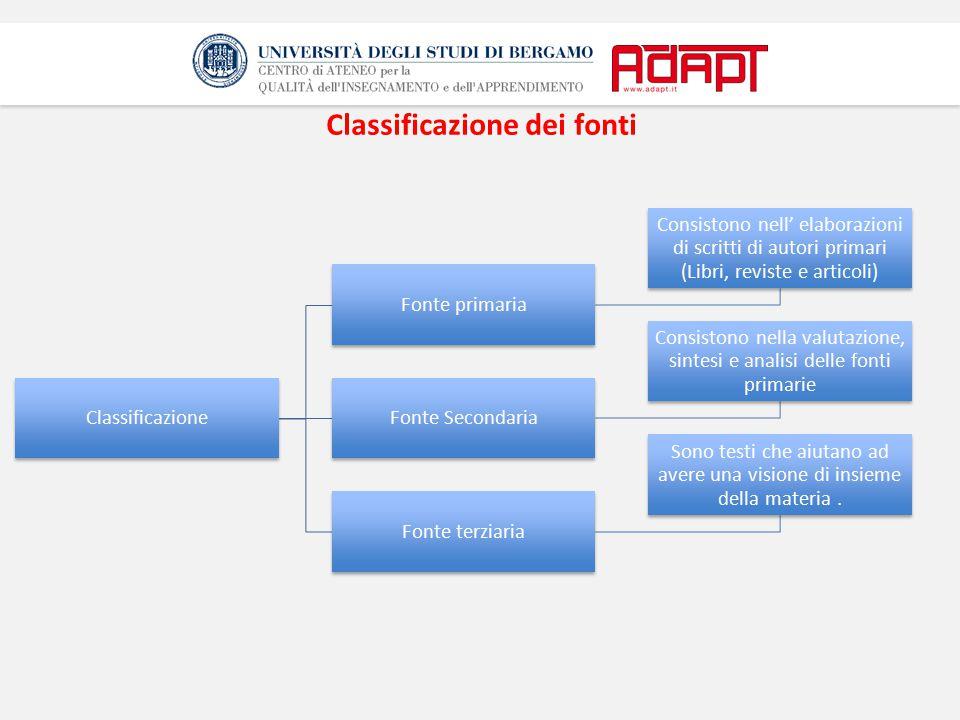 Classificazione dei fonti Classificazione Fonte primaria Consistono nell' elaborazioni di scritti di autori primari (Libri, reviste e articoli) Fonte