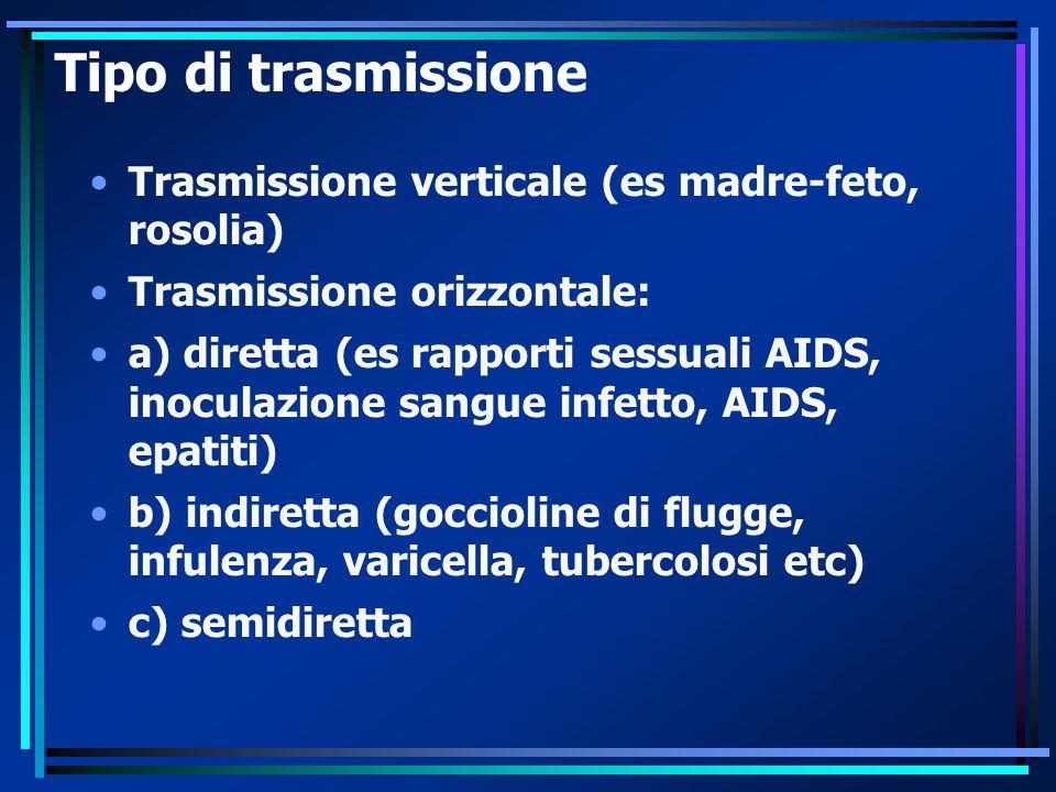 Vie di eliminazione e di penetrazione Principale vie sono: 1) Cute non integra 2) Mucose -Congiuntivale -Genito-urinaria -gastro-intestinale