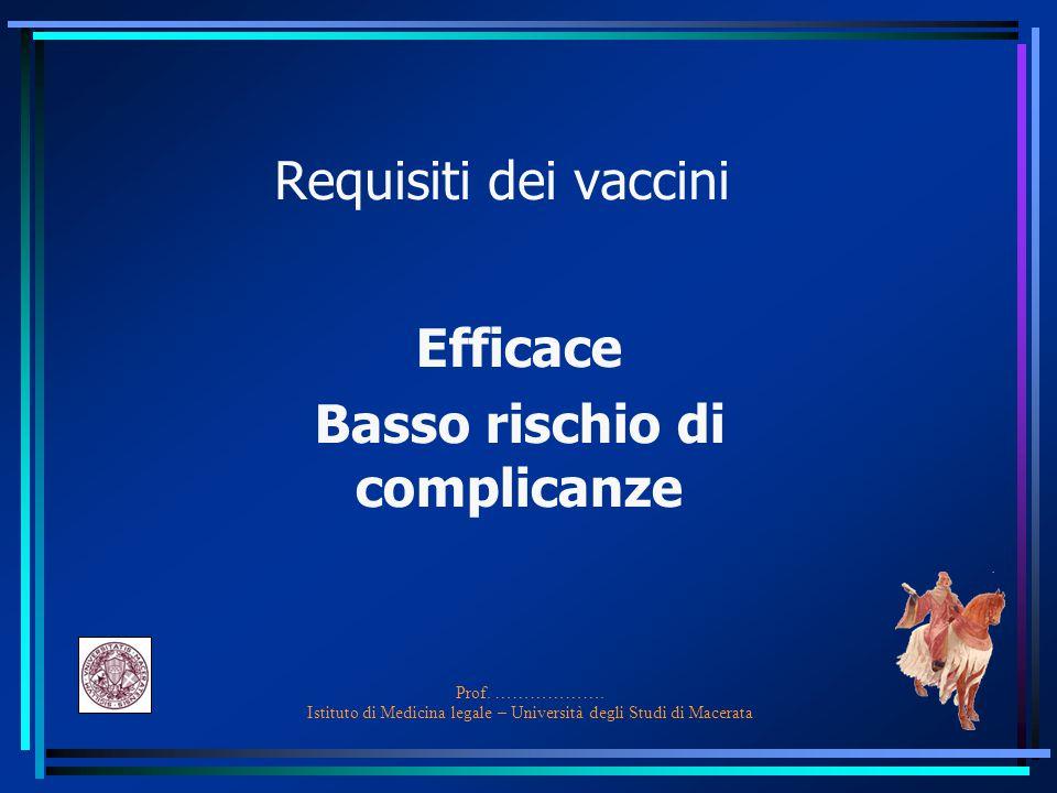Le otto classi dei vaccini 1) Vaccini interi uccisi: influenza, Salk, epatite A, rabbia, pertosse 2) Vaccini vivi attenuati: BCG, MPR, Sabin, febbre gialla, varicella, Ty21 intero Vaccini con componenti purificati: influenza a sub-unità o split, pertosse acellulare, anatossina difterica e tetanica, vaccini coniugati (Hib, pneumococco e meningococco)