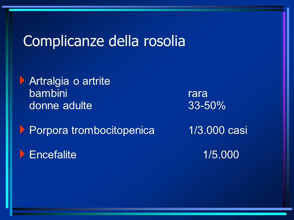 Complicanze del morbillo ComplicanzaFrequenza sul totale dei casi Encefalite0,5-1/1.000 Decesso0,1-1/1.000 PESS0,6-2,2/100.000 Riportate anche: trombocitopenia, epatite, pericardite, miocardite
