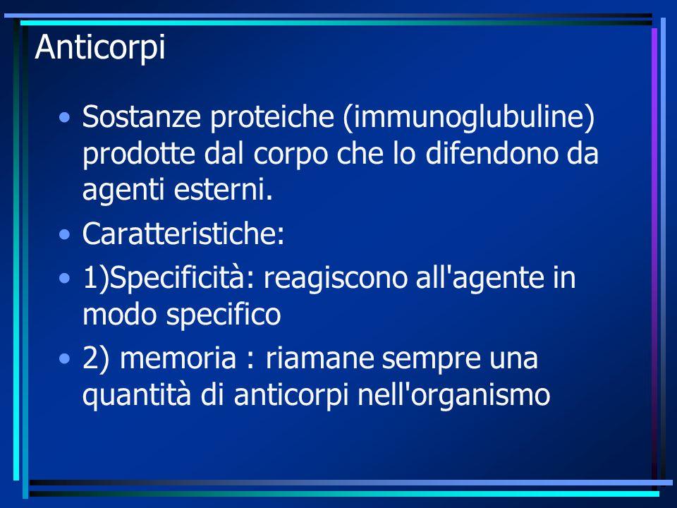 Antigene Antigene: sostanze o microrganismi estranei che introdotte nel nostro organismo possono dare una risposta immunitaria.