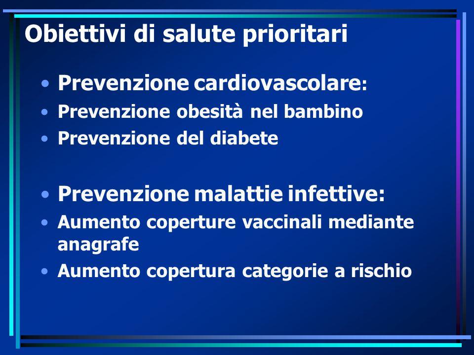 Aree prioritarie Malattie cardiovascolari (principale causa da di morte e consumo di riscorse economiche) Tumori Malattie dell'invecchiamento e dell'infanzia