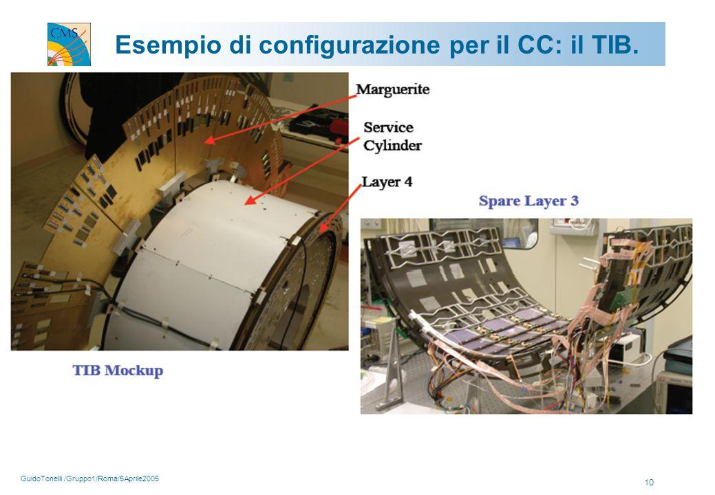 GuidoTonelli /Gruppo1/Roma/5Aprile2005 10 Esempio di configurazione per il CC: il TIB.