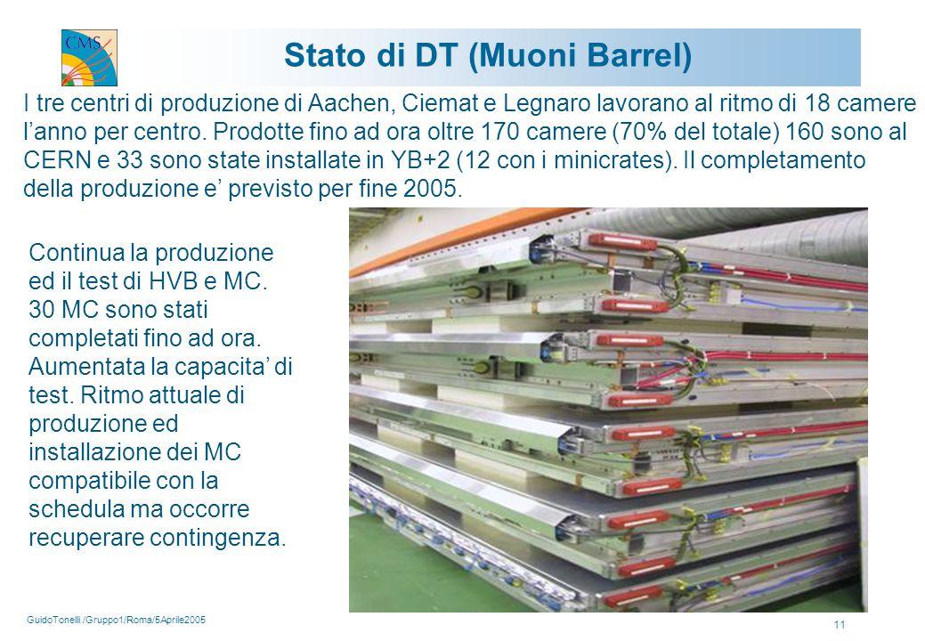 GuidoTonelli /Gruppo1/Roma/5Aprile2005 11 Stato di DT (Muoni Barrel) I tre centri di produzione di Aachen, Ciemat e Legnaro lavorano al ritmo di 18 camere l'anno per centro.