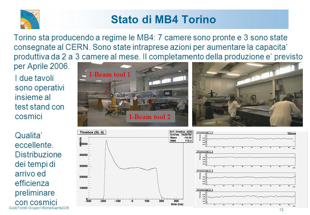 GuidoTonelli /Gruppo1/Roma/5Aprile2005 12 Stato di MB4 Torino Torino sta producendo a regime le MB4: 7 camere sono pronte e 3 sono state consegnate al CERN.