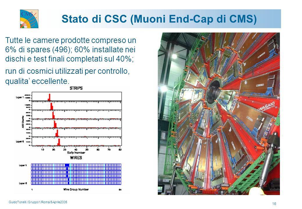 GuidoTonelli /Gruppo1/Roma/5Aprile2005 16 Stato di CSC (Muoni End-Cap di CMS) Tutte le camere prodotte compreso un 6% di spares (496); 60% installate nei dischi e test finali completati sul 40%; run di cosmici utilizzati per controllo, qualita' eccellente.