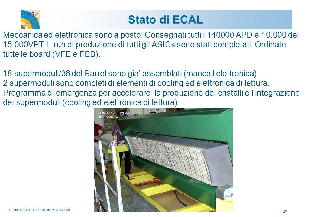 GuidoTonelli /Gruppo1/Roma/5Aprile2005 20 Stato di ECAL Meccanica ed elettronica sono a posto.
