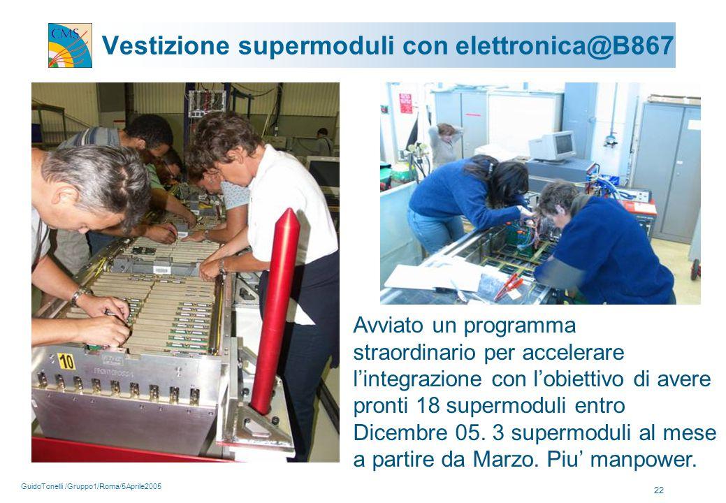 GuidoTonelli /Gruppo1/Roma/5Aprile2005 22 Vestizione supermoduli con elettronica@B867 Avviato un programma straordinario per accelerare l'integrazione con l'obiettivo di avere pronti 18 supermoduli entro Dicembre 05.
