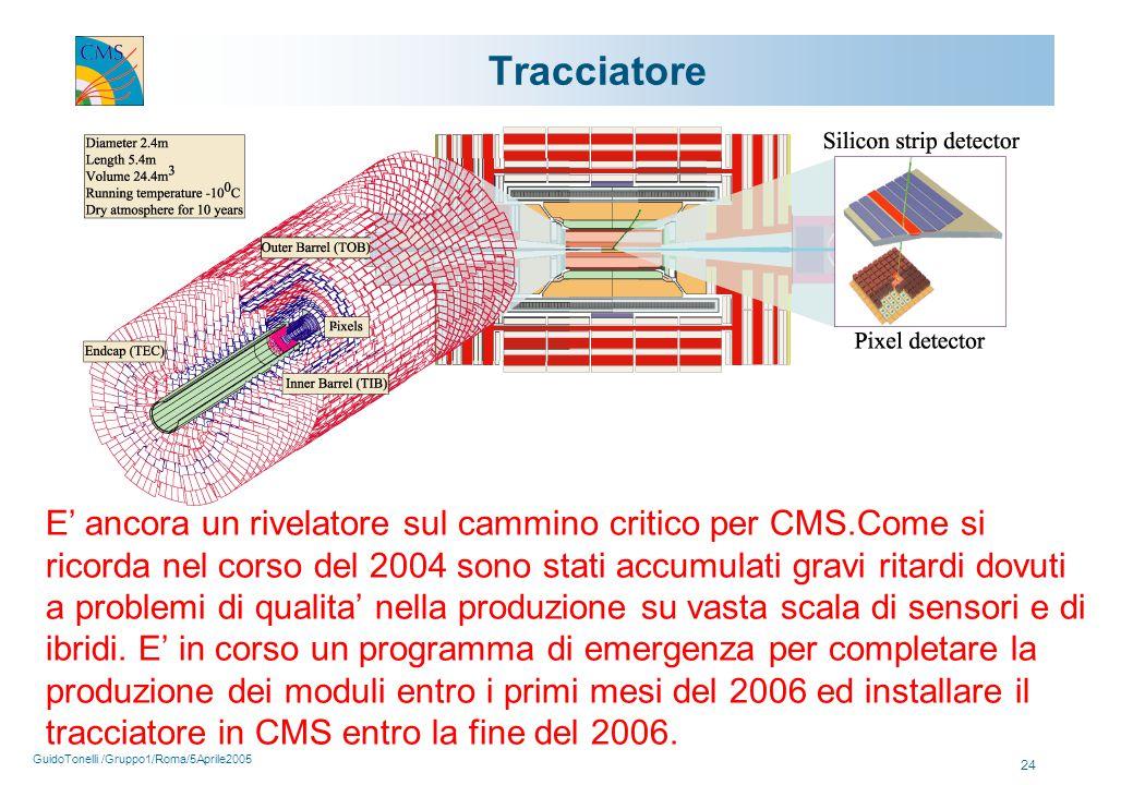 GuidoTonelli /Gruppo1/Roma/5Aprile2005 24 Tracciatore ROD TOB E' ancora un rivelatore sul cammino critico per CMS.Come si ricorda nel corso del 2004 sono stati accumulati gravi ritardi dovuti a problemi di qualita' nella produzione su vasta scala di sensori e di ibridi.
