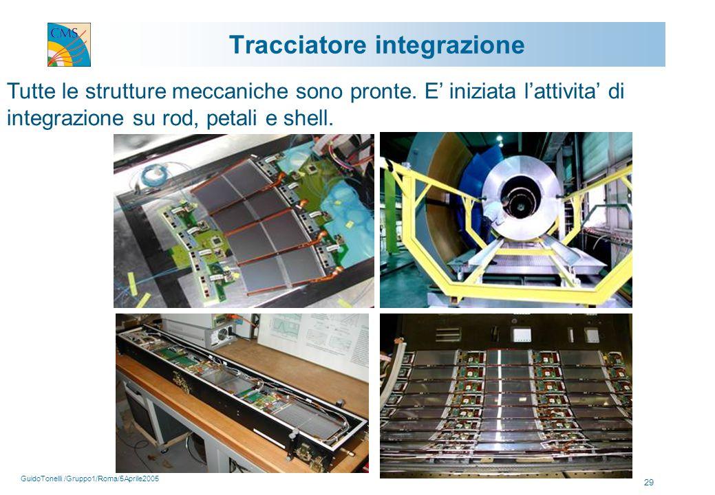 GuidoTonelli /Gruppo1/Roma/5Aprile2005 29 Tracciatore integrazione Tutte le strutture meccaniche sono pronte.