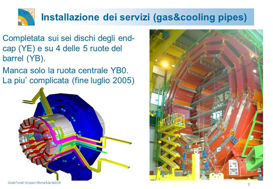 GuidoTonelli /Gruppo1/Roma/5Aprile2005 3 Completata sui sei dischi degli end- cap (YE) e su 4 delle 5 ruote del barrel (YB).
