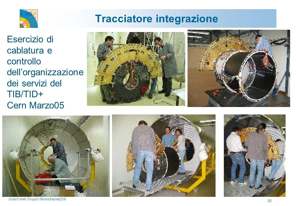 GuidoTonelli /Gruppo1/Roma/5Aprile2005 30 Tracciatore integrazione Esercizio di cablatura e controllo dell'organizzazione dei servizi del TIB/TID+ Cern Marzo05