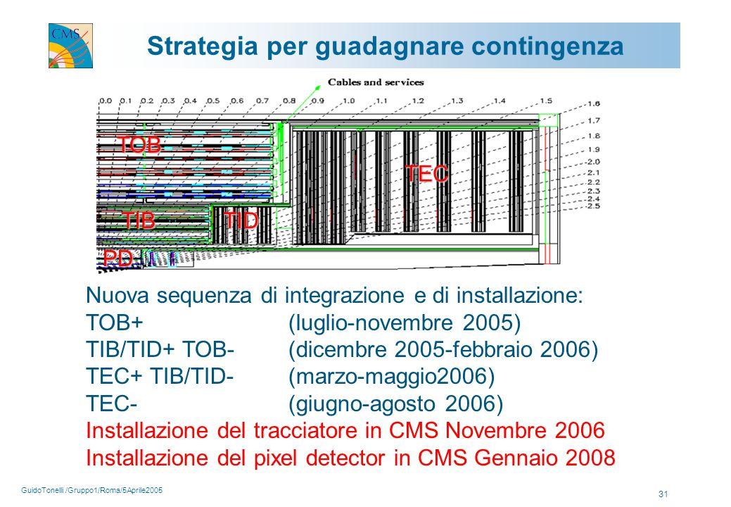 GuidoTonelli /Gruppo1/Roma/5Aprile2005 31 Strategia per guadagnare contingenza TOB TIDTIB TEC PD Nuova sequenza di integrazione e di installazione: TOB+ (luglio-novembre 2005) TIB/TID+ TOB- (dicembre 2005-febbraio 2006) TEC+ TIB/TID- (marzo-maggio2006) TEC- (giugno-agosto 2006) Installazione del tracciatore in CMS Novembre 2006 Installazione del pixel detector in CMS Gennaio 2008