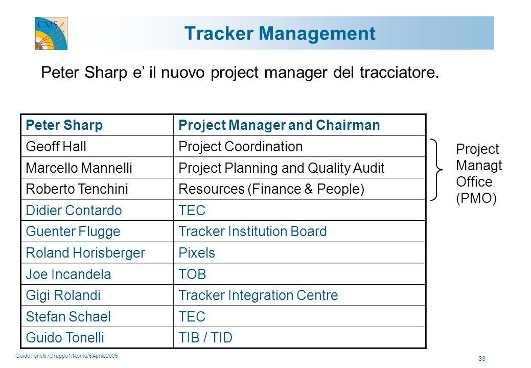GuidoTonelli /Gruppo1/Roma/5Aprile2005 33 Tracker Management Peter SharpProject Manager and Chairman Geoff HallProject Coordination Marcello MannelliP