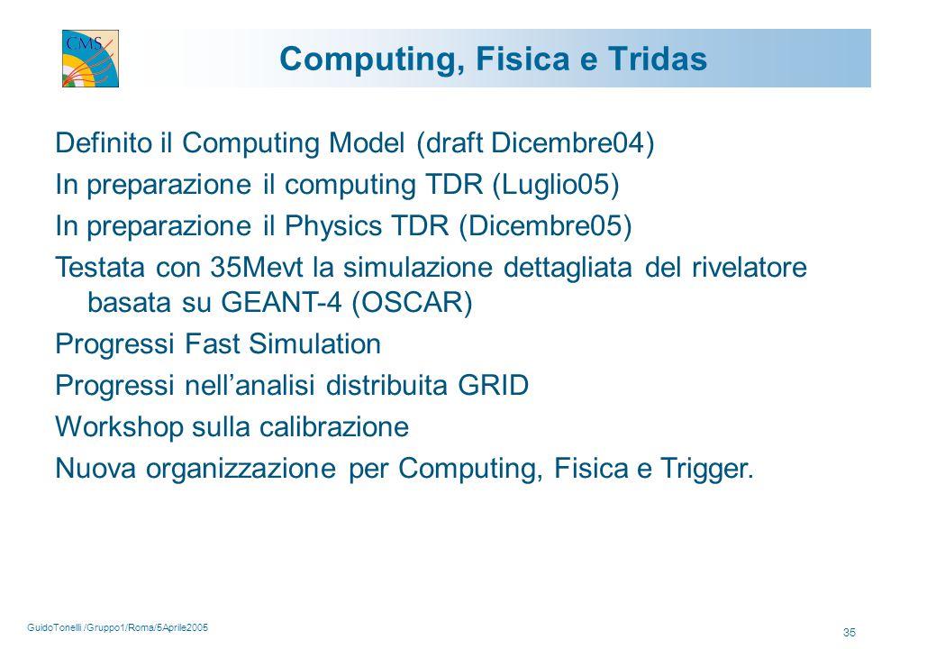 GuidoTonelli /Gruppo1/Roma/5Aprile2005 35 Computing, Fisica e Tridas Definito il Computing Model (draft Dicembre04) In preparazione il computing TDR (Luglio05) In preparazione il Physics TDR (Dicembre05) Testata con 35Mevt la simulazione dettagliata del rivelatore basata su GEANT-4 (OSCAR) Progressi Fast Simulation Progressi nell'analisi distribuita GRID Workshop sulla calibrazione Nuova organizzazione per Computing, Fisica e Trigger.