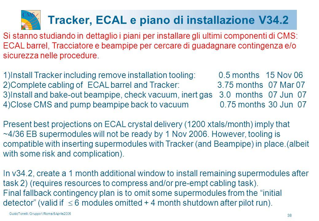 GuidoTonelli /Gruppo1/Roma/5Aprile2005 38 Tracker, ECAL e piano di installazione V34.2 Si stanno studiando in dettaglio i piani per installare gli ultimi componenti di CMS: ECAL barrel, Tracciatore e beampipe per cercare di guadagnare contingenza e/o sicurezza nelle procedure.