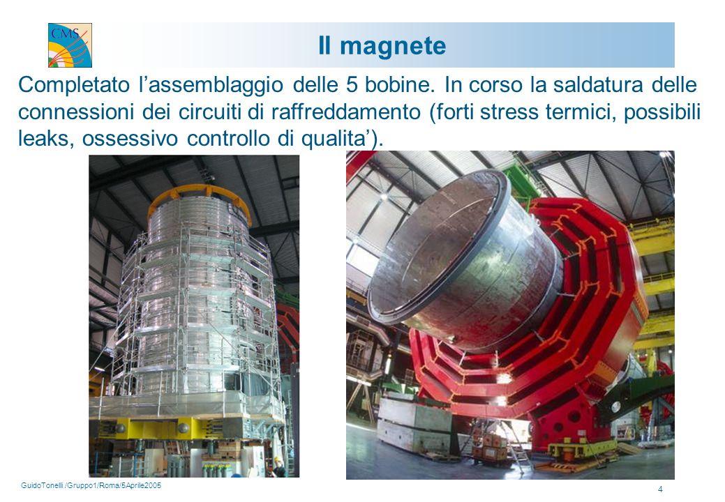 GuidoTonelli /Gruppo1/Roma/5Aprile2005 25 Tracciatore sensori Oggi abbiamo in mano tutti i 7.000 sensori sottili ed 11.500 sensori spessi su 20.000 circa necessari (compresi gli spares).