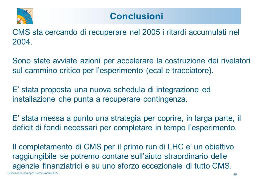 GuidoTonelli /Gruppo1/Roma/5Aprile2005 49 Conclusioni CMS sta cercando di recuperare nel 2005 i ritardi accumulati nel 2004.