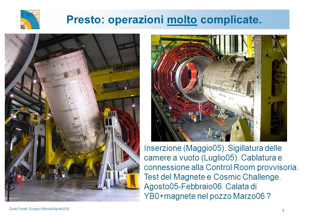 GuidoTonelli /Gruppo1/Roma/5Aprile2005 6 Magnet test: v34.2 schedule draft Nei tre mesi previsti per il raffreddamento del magnete (sett-ott-nov) si installa HCAL, un supermodulo di ECAL ed alcuni elementi del tracciatore.