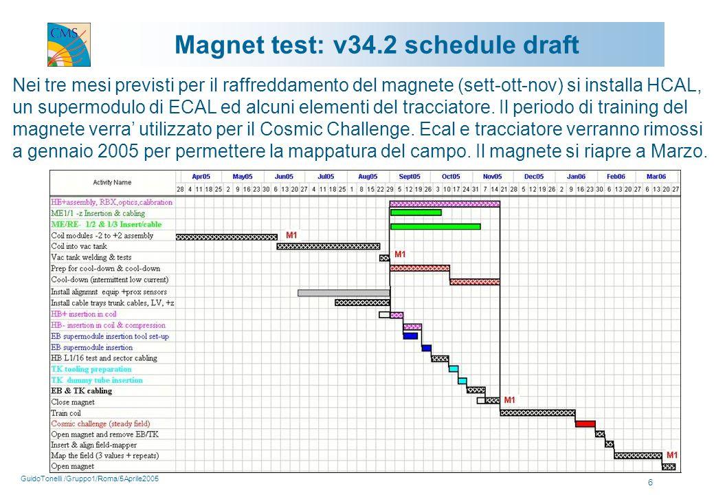 GuidoTonelli /Gruppo1/Roma/5Aprile2005 7 Cosmic Challenge Leggere un settore di CMS e registrare il passaggio di cosmici con campo magnetico.