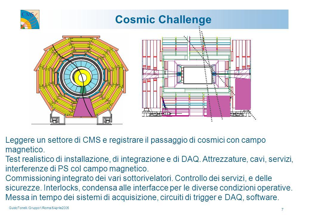 GuidoTonelli /Gruppo1/Roma/5Aprile2005 18 Calorimetria elettromagnetica (ECAL) E' ancora un rivelatore sul cammino critico per CMS.