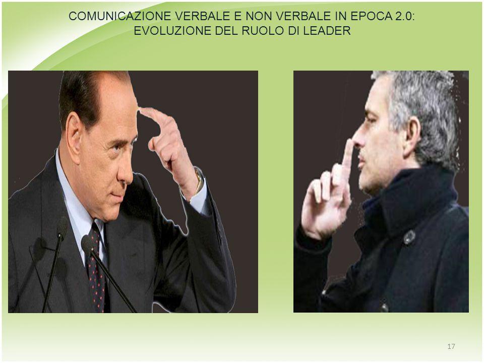 17 COMUNICAZIONE VERBALE E NON VERBALE IN EPOCA 2.0: EVOLUZIONE DEL RUOLO DI LEADER