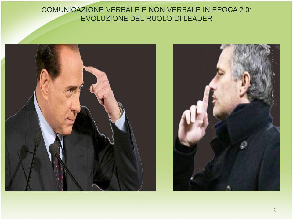 COMUNICAZIONE VERBALE E NON VERBALE IN EPOCA 2.0: EVOLUZIONE DEL RUOLO DI LEADER 2